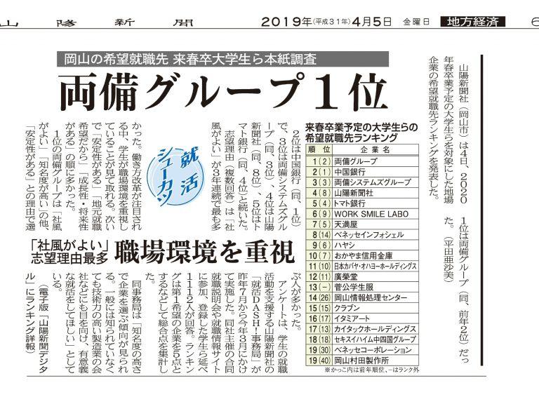 『2019年岡山就職人気企業ランキング』で4年連続トップ10ランクイン